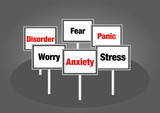 Anxiety signs poster