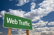 Web Traffic Green Road Sign Over Sky