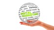 Digital Marketing Word Sphere