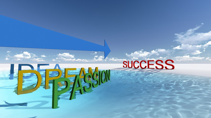 Success this way.Made in 3d software