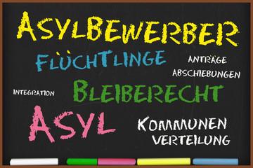 Kreidetafel - Asyl - Asylbewerber - Antrag