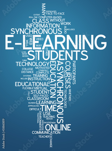 "Word Cloud ""E-Learning"""