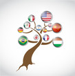 flag international map tree illustration