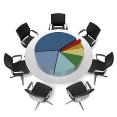 table with pie chart