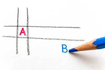 赤のAと青のBの違い
