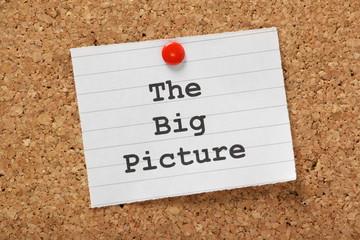 The Big Picture Cork Notice board concept