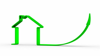 Real estate price growth