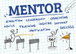 Mentor, Mentoring, english Keywords