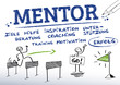 Mentor, Mentoring, German Keywords