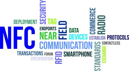 word cloud - nfc