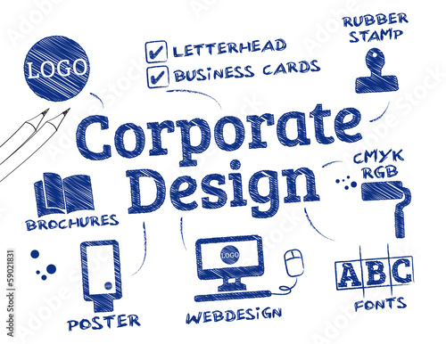 Corporate Design, Corporate identity, english keywords