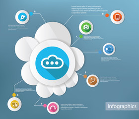 Cloud computing and technology,Infograp hic design,vector
