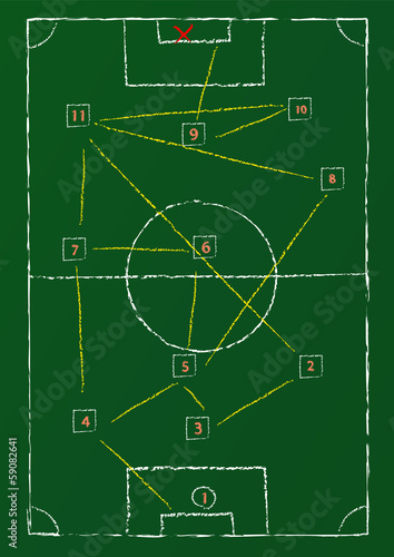 Soccer tactics diagram on a chalkboard, vector format