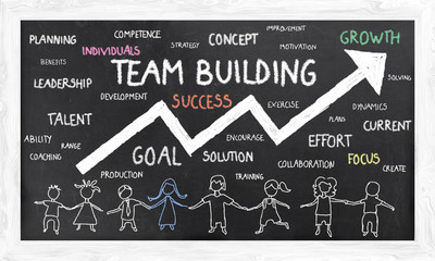 Growth with Team Building