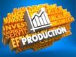 Production. Wordcloud Concept.