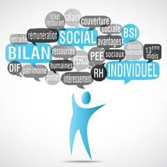 nuage de mots bulles & silhouette : BSI (cs5)
