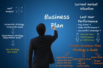 Business man create business plan concept