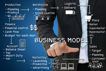 Business hand touch business model concept