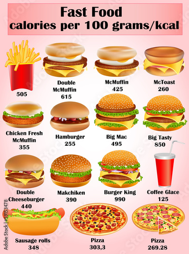 set of calorie dishes of fast food