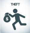 theft design