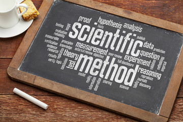 scientific method word cloud