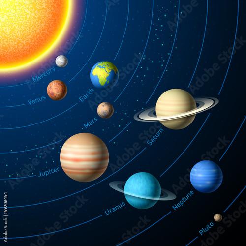 fototapeta na ścianę Planet Układu Słonecznego