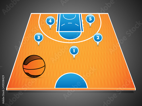 Basketball half court in perspective, with positions marks