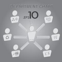 Organizational Department Chart Vector