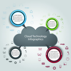 Cloud Technology Infographics