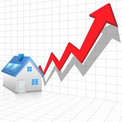 ベクター、建物価格の上昇