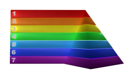 Piramide alimentare classifica infografica