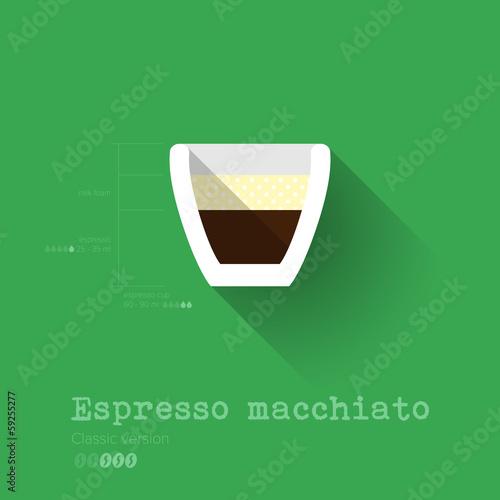 Simple Modern Espresso Macchiato Manual Wallpaper