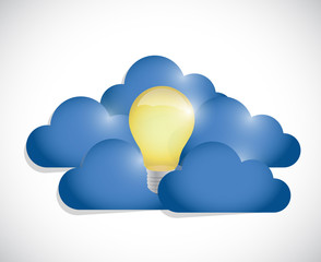 idea clouds illustration design