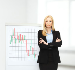 businesswoman with flipboard and forex chart on it