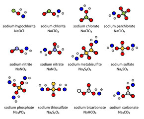 Sodium salts (set 1): Sodium hypochlorite, chlorite, chlorate