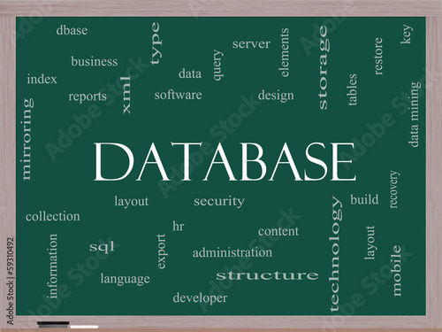 Database Word Cloud Concept on a Blackboard
