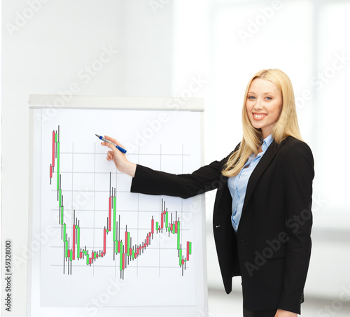 businesswoman drawing forex chart on flipboard