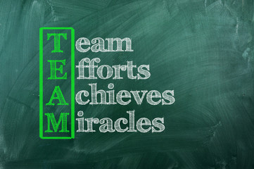 team miracle