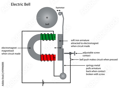 Electric bell diagram