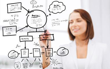 businesswoman drawing plan on virtual screen