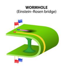 wormhole. Einstein-Rosen bridge