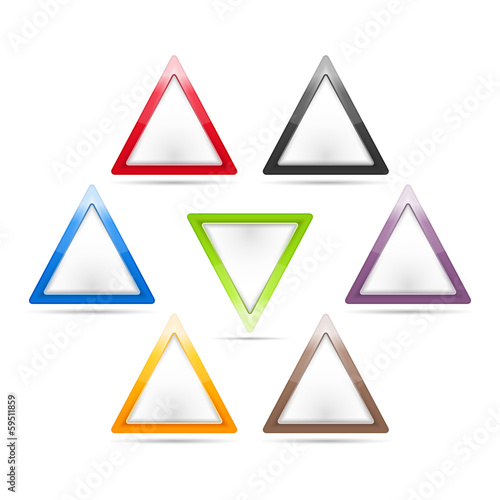 Triangle Signs