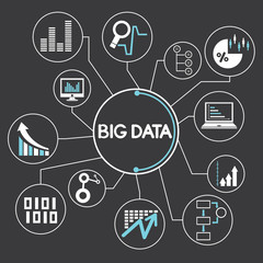 big data network, mind mapping, info graphics