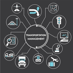 transportation management network, mind mapping, info graphics