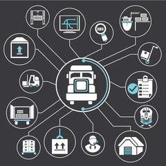 logistic network, mind mapping, info graphics