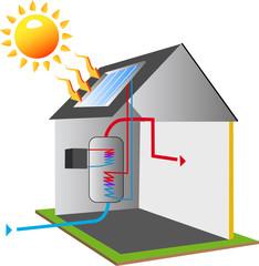 pannelli solari con accumulo e casa