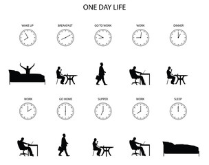 Time passing, one day life