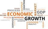 word cloud - economic growth