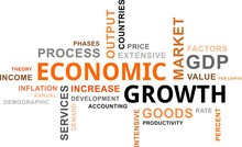Word cloud - wzrost gospodarczy