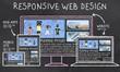 Leinwandbild Motiv Responsive Web Design on Blackboard